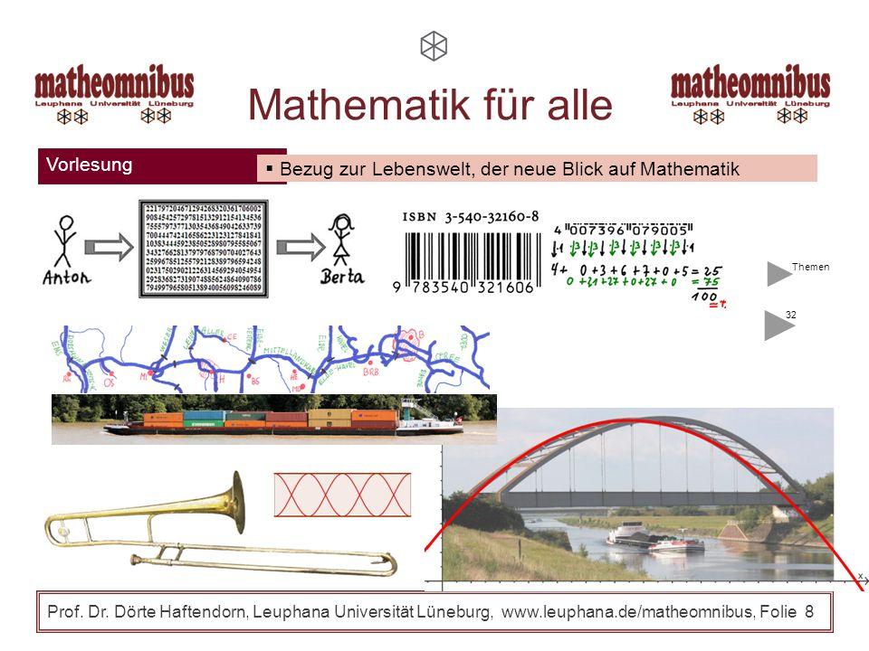 Vorlesung Prof. Dr. Dörte Haftendorn, Leuphana Universität Lüneburg, www.leuphana.de/matheomnibus, Folie 7 Mathematik für alle Inhaltliches, der neue