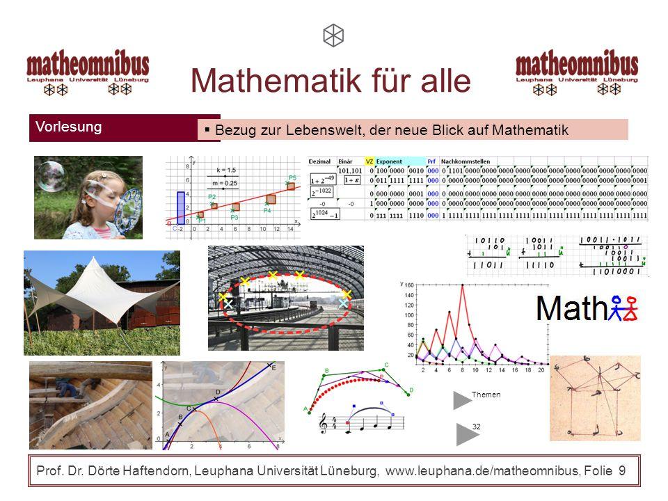 Vorlesung Prof. Dr. Dörte Haftendorn, Leuphana Universität Lüneburg, www.leuphana.de/matheomnibus, Folie 8 Mathematik für alle Bezug zur Lebenswelt, d