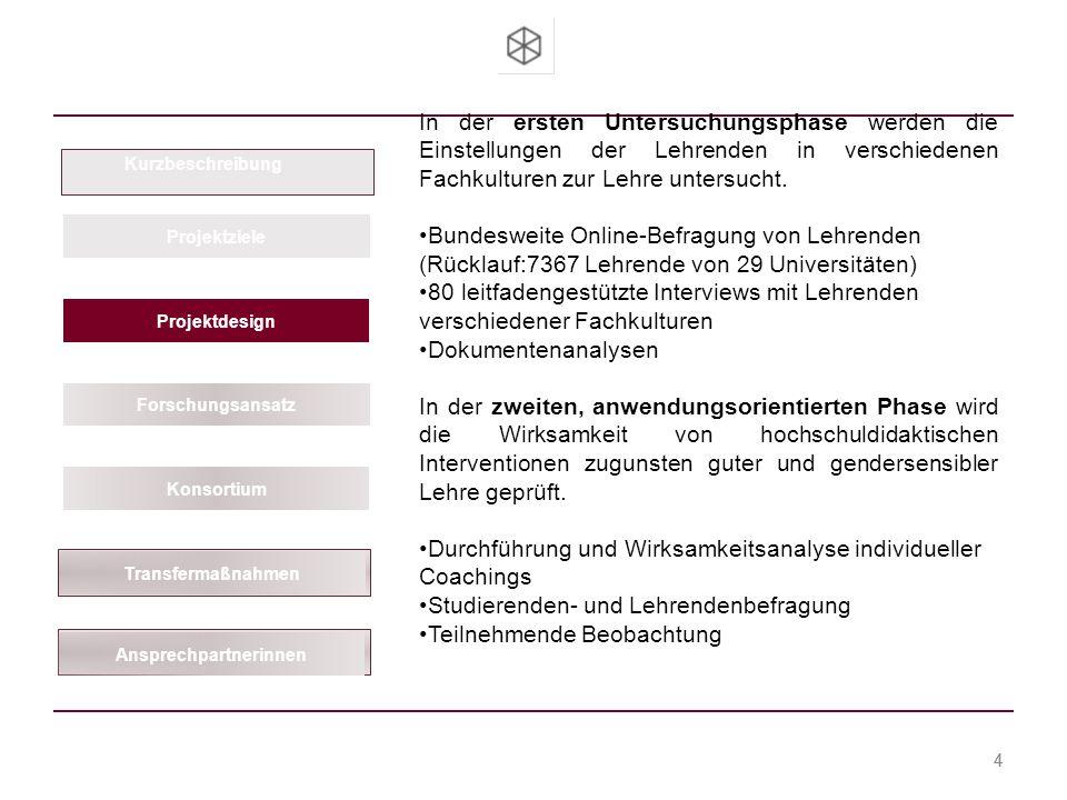 Team Hochschuldidaktik Prof. Dr. Christa Cremer-Renz Dr. Bettina Jansen-Schulz Dipl.-Ing. Brit-Maren Block 4 Kurzbeschreibung Projektziele Projektdesi
