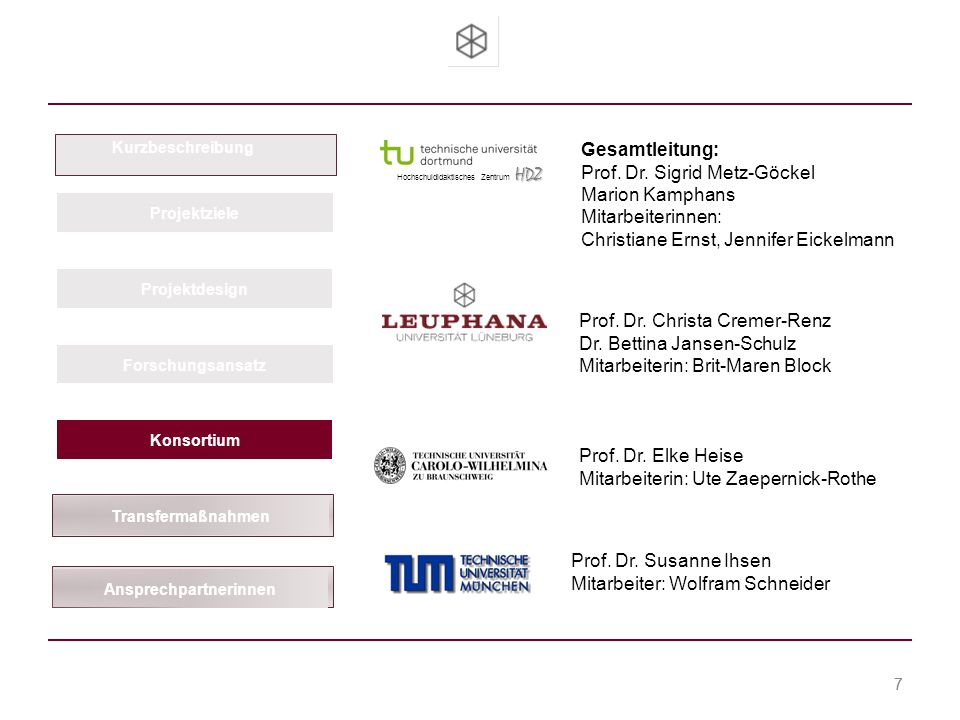 Team Hochschuldidaktik Prof. Dr. Christa Cremer-Renz Dr. Bettina Jansen-Schulz Dipl.-Ing. Brit-Maren Block 7 Kurzbeschreibung Projektziele Projektdesi