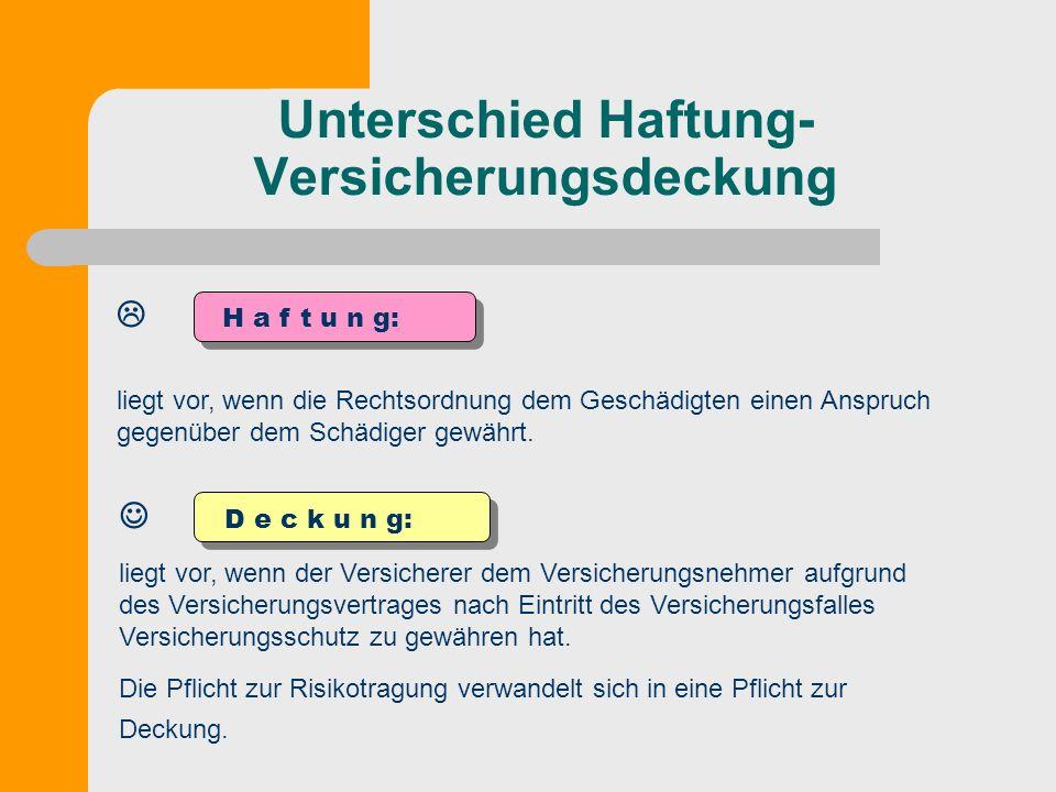 Unterschied Haftung- Versicherungsdeckung H a f t u n g: liegt vor, wenn die Rechtsordnung dem Geschädigten einen Anspruch gegenüber dem Schädiger gew