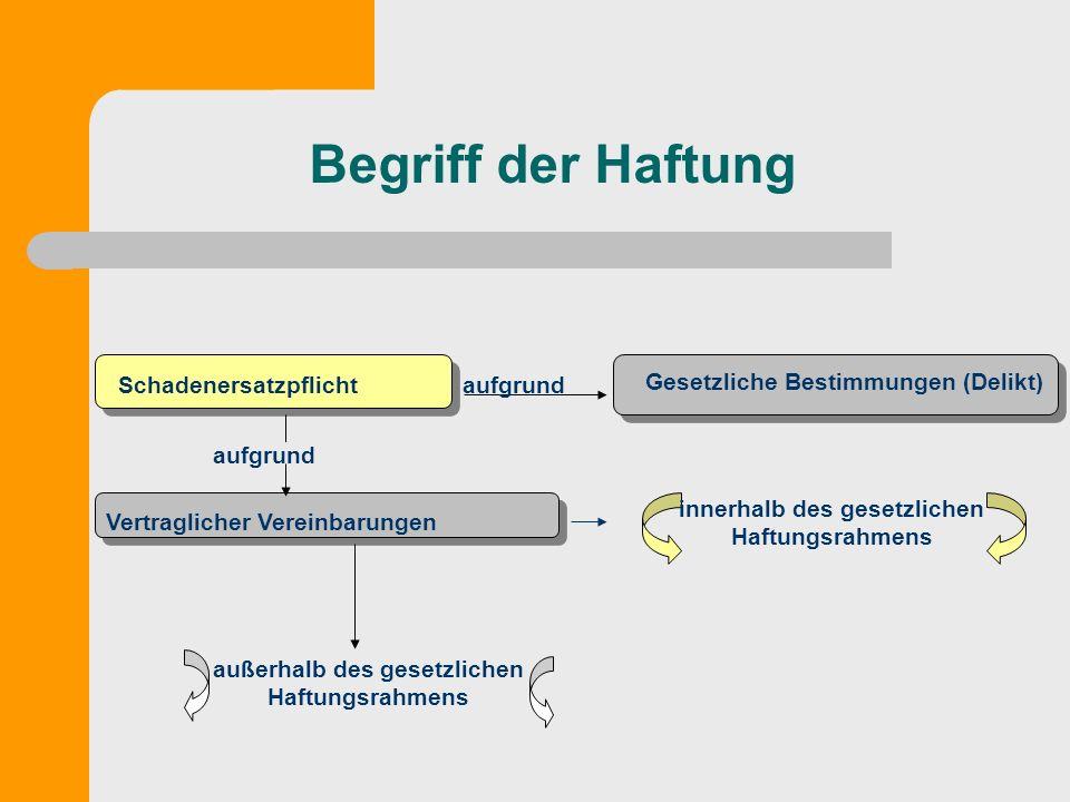 Haftungsarten VerschuldenshaftungGefährdungshaftung Haftung nur bei VerschuldenHaftung ohne Verschulden unbegrenzt Im allgemeinen begrenzt siehe EKHG oder Gastwirtehaftung jedoch beispielsweise Produkthaftung Ohne Verschulden + unbegrenzt (Österreich)