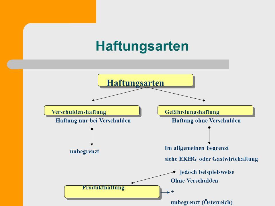 www.versicherungsmanagement.net Freischaltung: 01.07.2004