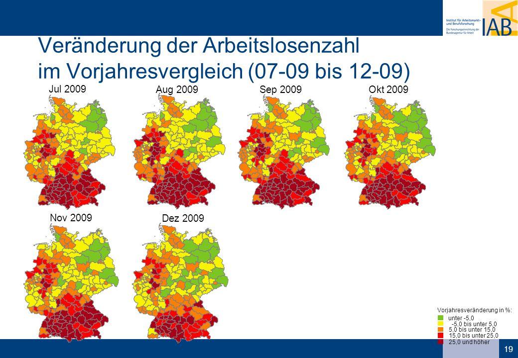 19 Veränderung der Arbeitslosenzahl im Vorjahresvergleich (07-09 bis 12-09) Jul 2009 unter -5,0 -5,0 bis unter 5,0 5,0 bis unter 15,0 15,0 bis unter 25,0 25,0 und höher Vorjahresveränderung in %: Aug 2009Sep 2009 Okt 2009 Nov 2009 Dez 2009