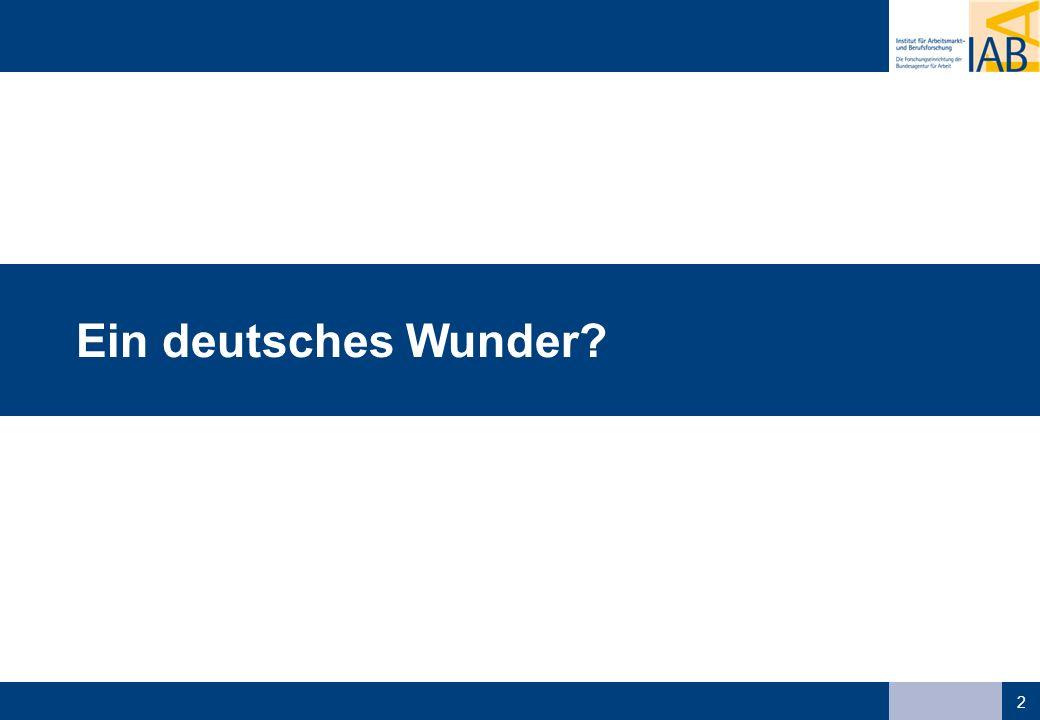 2 Ein deutsches Wunder