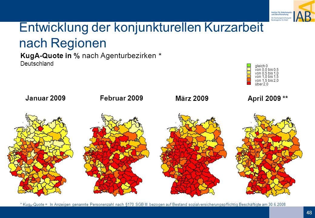 48 März 2009 April 2009 ** Januar 2009Februar 2009 * Kug A -Quote = In Anzeigen genannte Personenzahl nach §170 SGB III bezogen auf Bestand sozialversicherungspflichtig Beschäftigte am 30.6.2008 KugA-Quote in % nach Agenturbezirken * Deutschland ** für April 2009 liegen bisher nur vorläufige Werte vor; Quelle für Grafiken: Arbeitsmarktberichterstattung BA gleich 0 von 0,0 bis 0,5 von 0,5 bis 1,0 von 1,0 bis 1,5 von 1,5 bis 2,0 über 2,0 Entwicklung der konjunkturellen Kurzarbeit nach Regionen