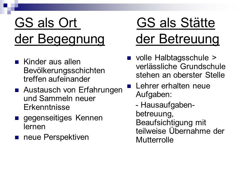 GS als Ort GS als Stätte der Begegnung der Betreuung Kinder aus allen Bevölkerungsschichten treffen aufeinander Austausch von Erfahrungen und Sammeln