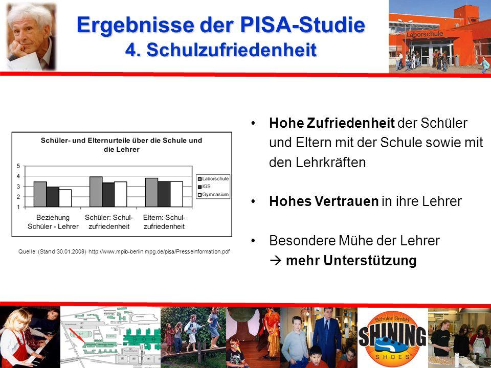 Ergebnisse der PISA-Studie 3. Kooperation und demokratische Kompetenz Besonders starke Domäne der Laborschule Markantester Unterschied in der Bereitsc
