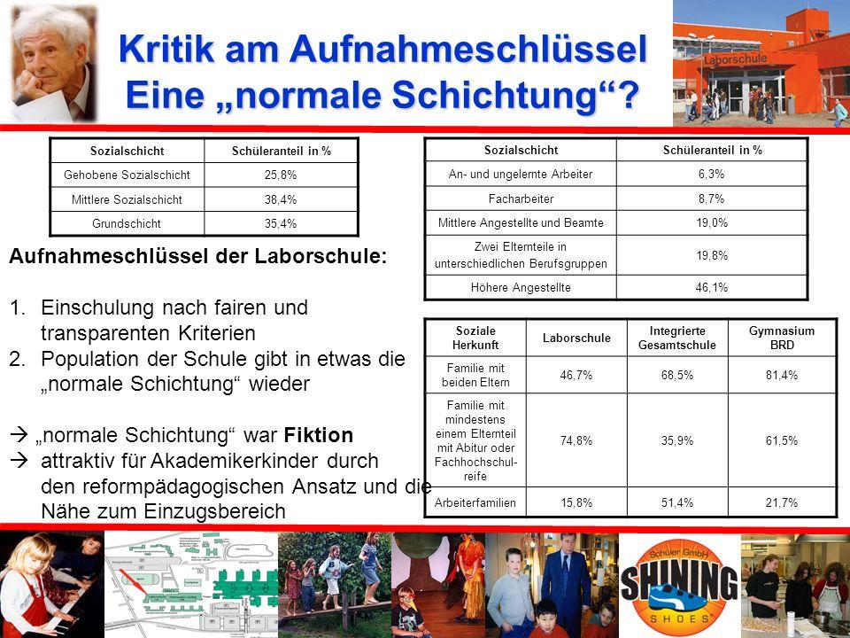 4. Aussagen von Thurn und Tillmann enge Kooperation Uni – Schule reger Austausch, Flexibilität in Deutschland lernt Großteil der Schüler aus Angst vor