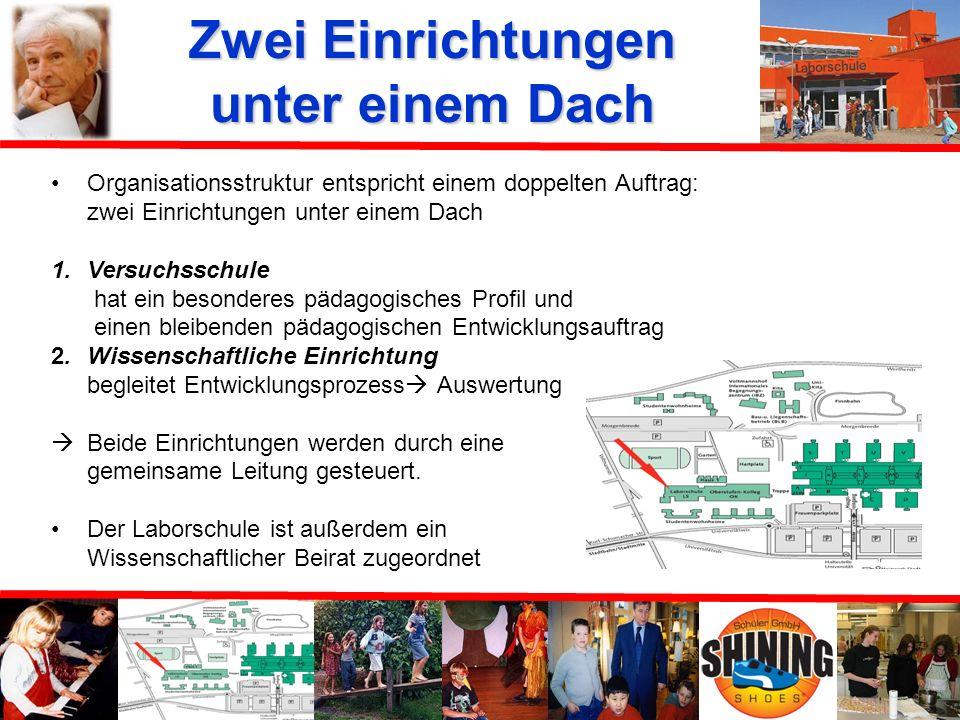 Gründer der Laborschule Hartmut von Hentig Idee von 1970 Universität soll eng mit Schulen zusammenarbeiten ein Gelände