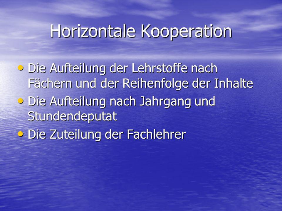 Horizontale Kooperation Die Aufteilung der Lehrstoffe nach Fächern und der Reihenfolge der Inhalte Die Aufteilung der Lehrstoffe nach Fächern und der