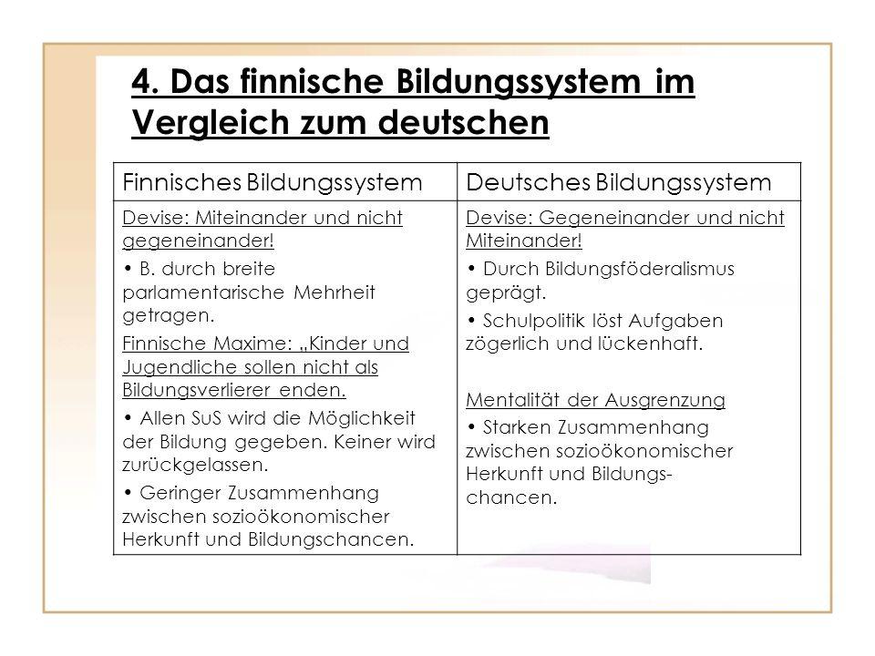 4. Das finnische Bildungssystem im Vergleich zum deutschen Finnisches BildungssystemDeutsches Bildungssystem Devise: Miteinander und nicht gegeneinand