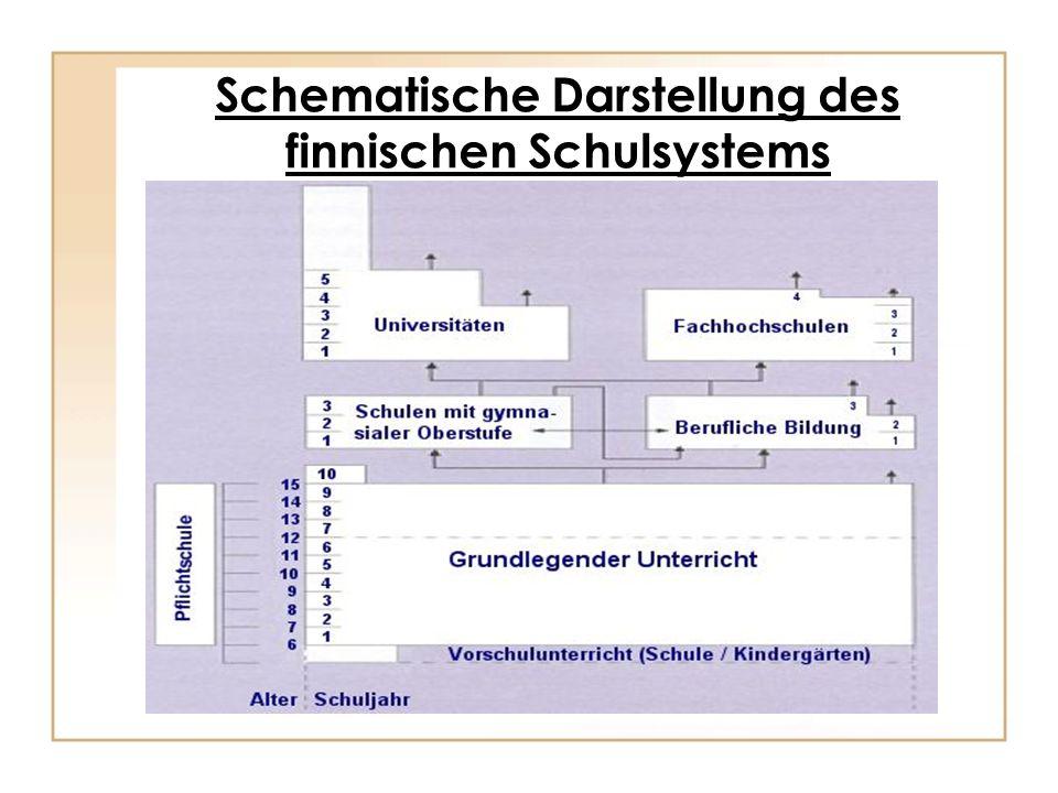 Vorschulunterricht und grundlegender Unterricht Ziel: Unterstützung der SuS bei ihrer Entwicklung zu humanistisch gesinnten und verantwortungsbewussten Menschen.