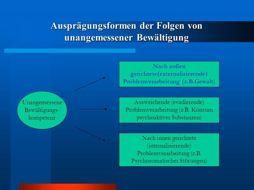Ausprägungsformen der Folgen von unangemessener Bewältigung Unangemessene Bewältigungs- kompetenz Nach außen gerichtete(externalisierende) Problemvera