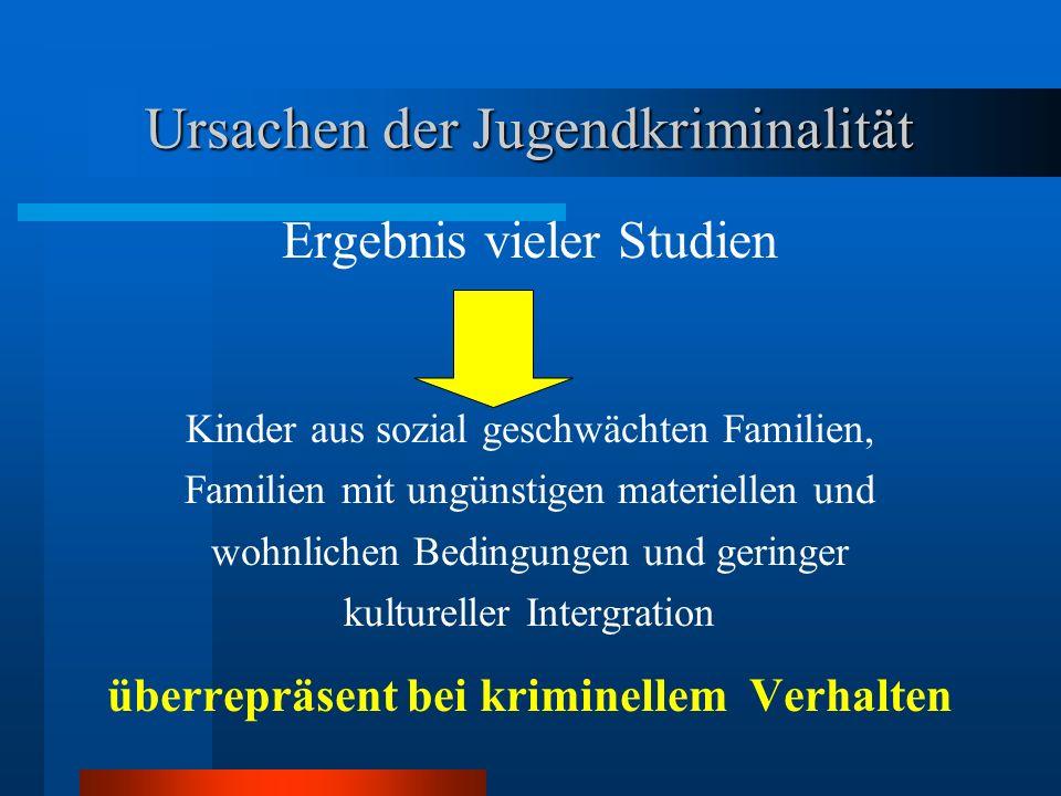 Ursachen der Jugendkriminalität Ergebnis vieler Studien Kinder aus sozial geschwächten Familien, Familien mit ungünstigen materiellen und wohnlichen B