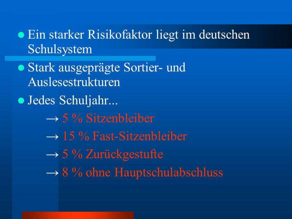 Ein starker Risikofaktor liegt im deutschen Schulsystem Stark ausgeprägte Sortier- und Auslesestrukturen Jedes Schuljahr... 5 % Sitzenbleiber 15 % Fas