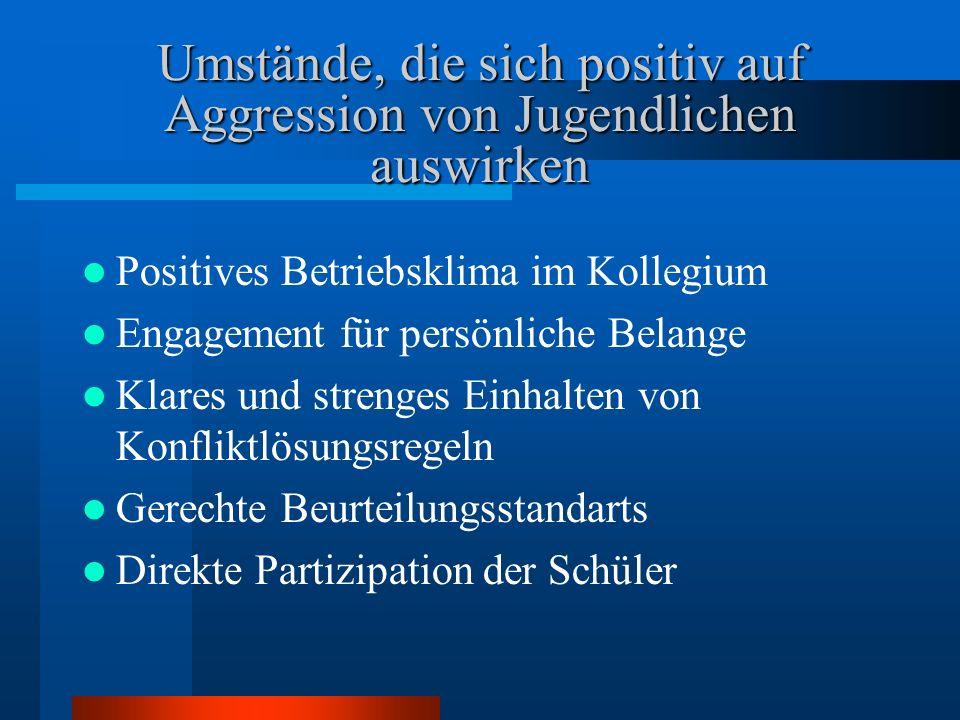 Umstände, die sich positiv auf Aggression von Jugendlichen auswirken Positives Betriebsklima im Kollegium Engagement für persönliche Belange Klares un