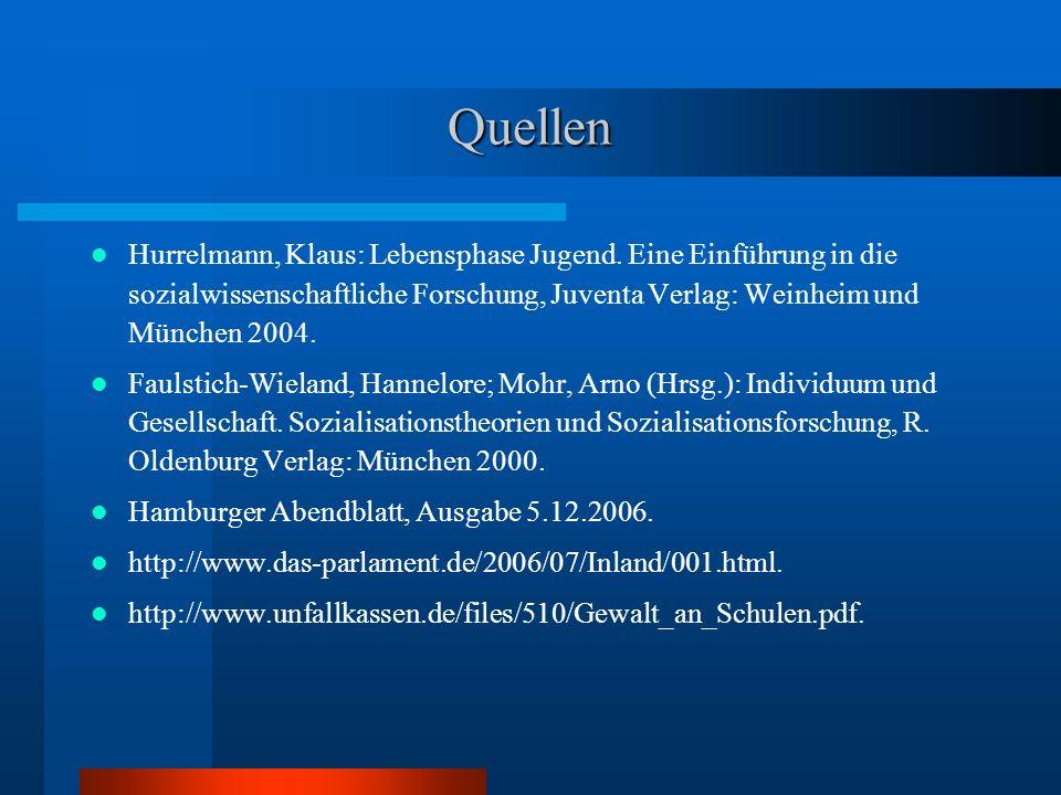 Quellen Hurrelmann, Klaus: Lebensphase Jugend. Eine Einführung in die sozialwissenschaftliche Forschung, Juventa Verlag: Weinheim und München 2004. Fa