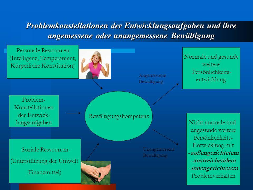 Formen der unangemessenen Bewältigung von Problemkonstellationen -außengerichtete, externalisierende Ausprägung -innengerichtete, internalisierende Ausprägung -ausweichende, evadierende Ausprägung