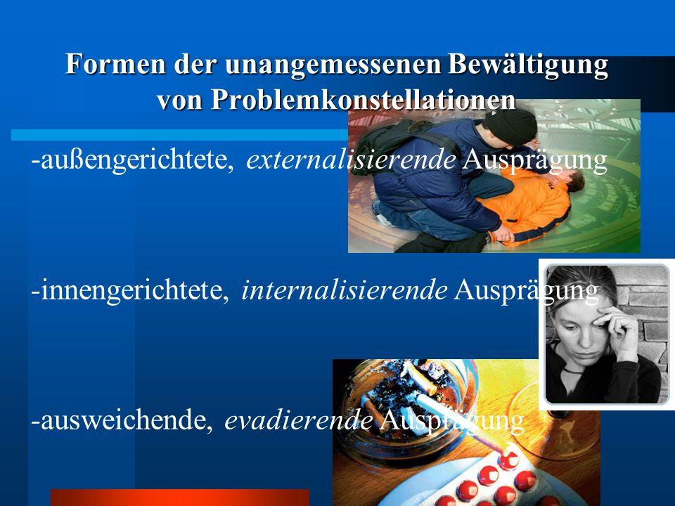 Ausprägungsformen der Folgen von unangemessener Bewältigung Unangemessene Bewältigungs- kompetenz Nach außen gerichtete(externalisierende) Problemverarbeitung (z.B.Gewalt) Ausweichende (evadierende) Problemverarbeitung (z.B.