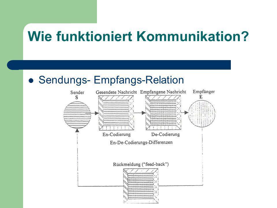 Wie funktioniert Kommunikation? Sendungs- Empfangs-Relation