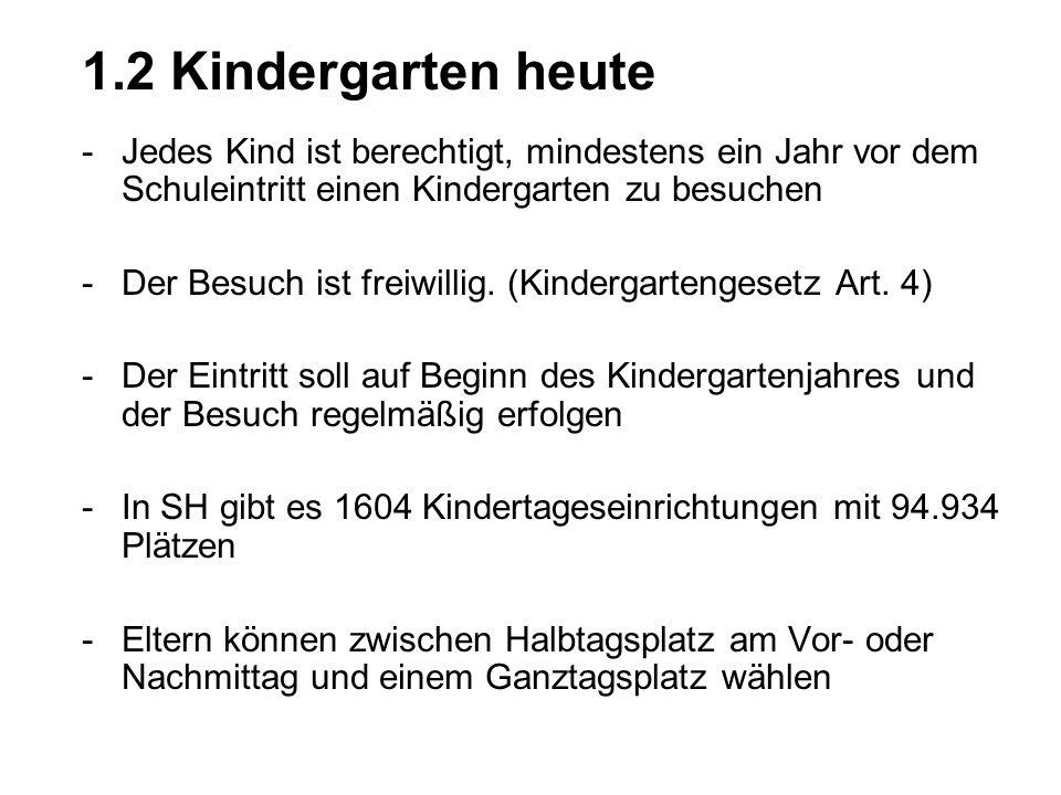 1.2 Kindergarten heute -Jedes Kind ist berechtigt, mindestens ein Jahr vor dem Schuleintritt einen Kindergarten zu besuchen -Der Besuch ist freiwillig