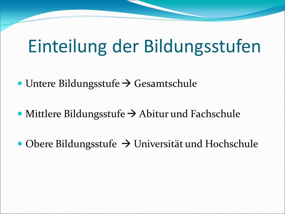 Einteilung der Bildungsstufen Untere Bildungsstufe Gesamtschule Mittlere Bildungsstufe Abitur und Fachschule Obere Bildungsstufe Universität und Hochs
