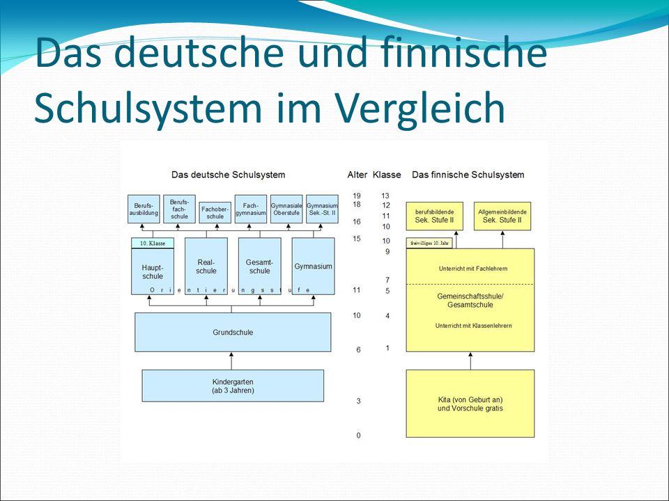 Das deutsche und finnische Schulsystem im Vergleich