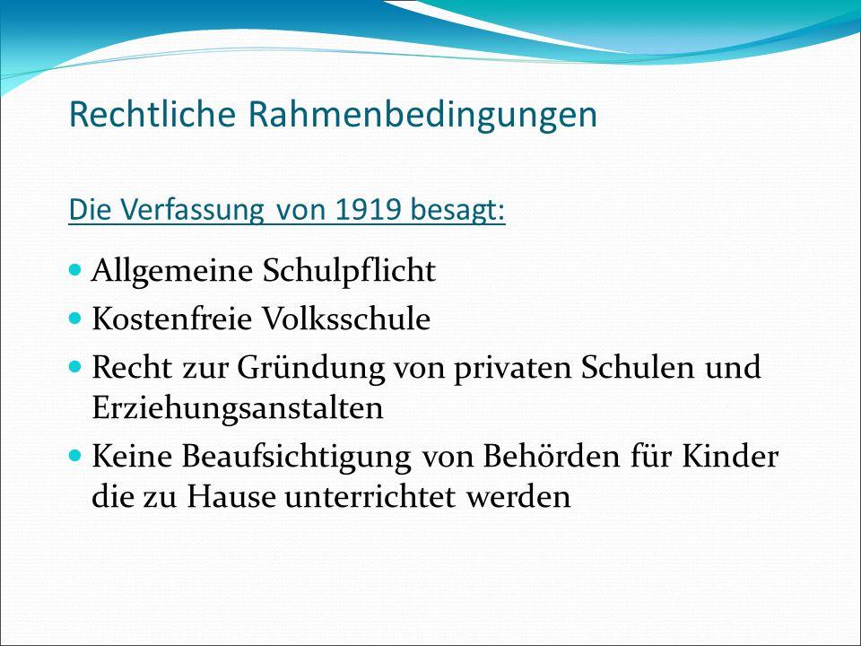 Allgemeine Schulpflicht Kostenfreie Volksschule Recht zur Gründung von privaten Schulen und Erziehungsanstalten Keine Beaufsichtigung von Behörden für