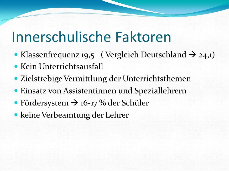 Innerschulische Faktoren Klassenfrequenz 19,5 ( Vergleich Deutschland 24,1) Kein Unterrichtsausfall Zielstrebige Vermittlung der Unterrichtsthemen Ein
