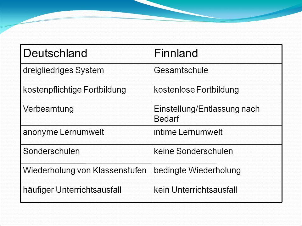 DeutschlandFinnland dreigliedriges SystemGesamtschule kostenpflichtige Fortbildungkostenlose Fortbildung VerbeamtungEinstellung/Entlassung nach Bedarf