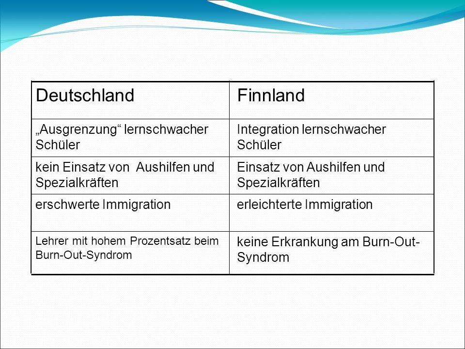 DeutschlandFinnland Ausgrenzung lernschwacher Schüler Integration lernschwacher Schüler kein Einsatz von Aushilfen und Spezialkräften Einsatz von Aush