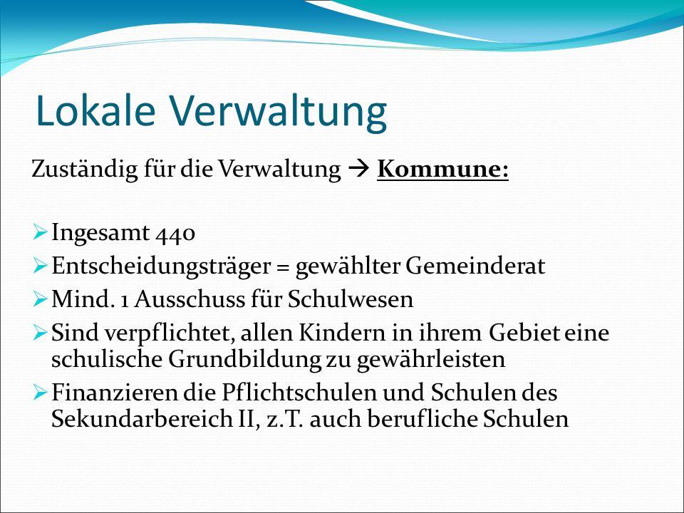 Lokale Verwaltung Zuständig für die Verwaltung Kommune: Ingesamt 440 Entscheidungsträger = gewählter Gemeinderat Mind. 1 Ausschuss für Schulwesen Sind