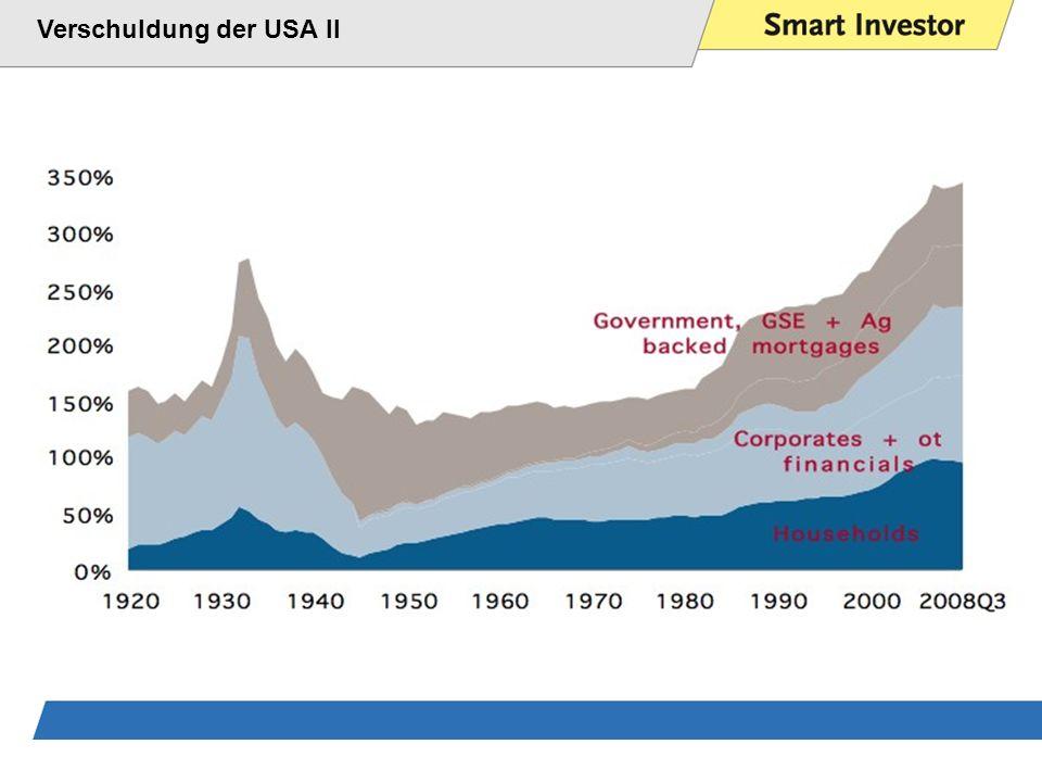 Verschuldung der USA II