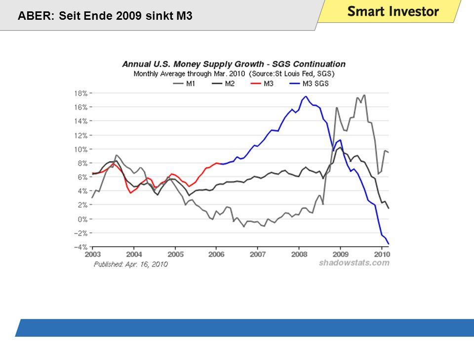ABER: Seit Ende 2009 sinkt M3