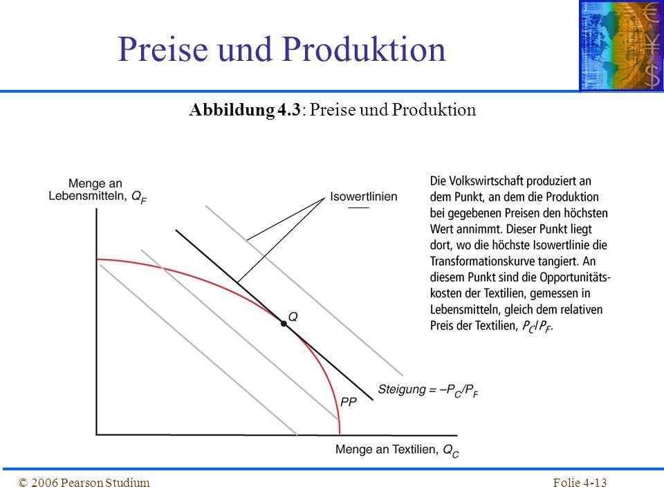 Folie 4-13© 2006 Pearson Studium Preise und Produktion Abbildung 4.3: Preise und Produktion