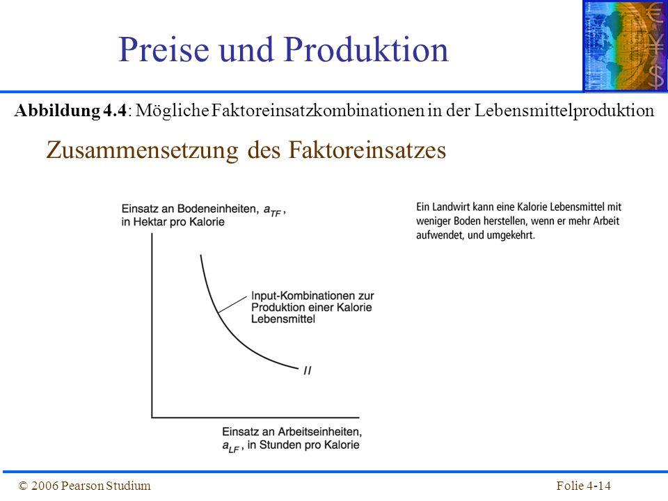 Folie 4-14© 2006 Pearson Studium Preise und Produktion Abbildung 4.4: Mögliche Faktoreinsatzkombinationen in der Lebensmittelproduktion Zusammensetzun