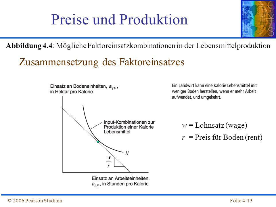 Folie 4-15© 2006 Pearson Studium Preise und Produktion Abbildung 4.4: Mögliche Faktoreinsatzkombinationen in der Lebensmittelproduktion Zusammensetzun