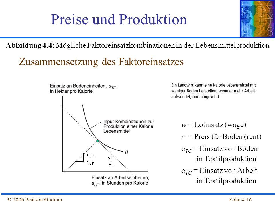 Folie 4-16© 2006 Pearson Studium Preise und Produktion Abbildung 4.4: Mögliche Faktoreinsatzkombinationen in der Lebensmittelproduktion Zusammensetzun