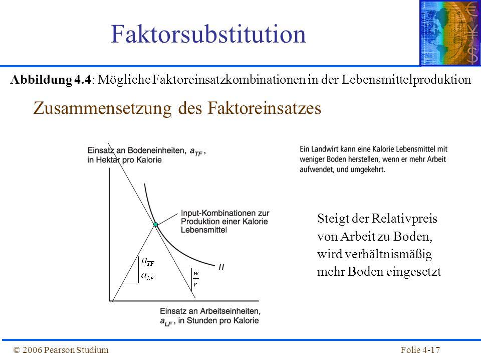 Folie 4-17© 2006 Pearson Studium Faktorsubstitution Abbildung 4.4: Mögliche Faktoreinsatzkombinationen in der Lebensmittelproduktion Zusammensetzung d
