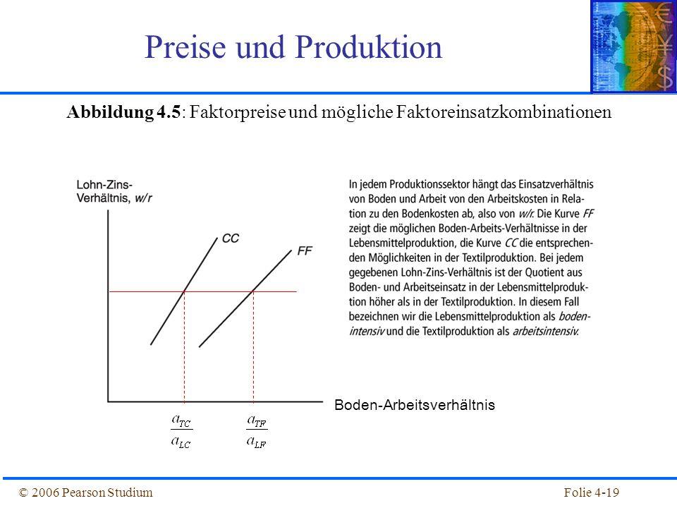 Folie 4-19© 2006 Pearson Studium Preise und Produktion Abbildung 4.5: Faktorpreise und mögliche Faktoreinsatzkombinationen Boden-Arbeitsverhältnis