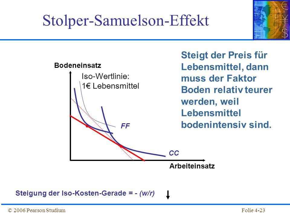 Folie 4-23© 2006 Pearson Studium Stolper-Samuelson-Effekt Bodeneinsatz Arbeiteinsatz Steigung der Iso-Kosten-Gerade = - (w/r) CC FF Iso-Wertlinie: 1 L