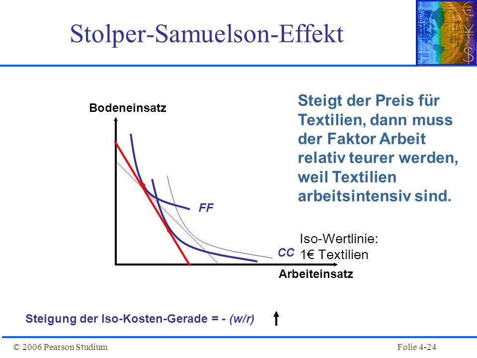 Folie 4-24© 2006 Pearson Studium Stolper-Samuelson-Effekt Bodeneinsatz Arbeiteinsatz Steigung der Iso-Kosten-Gerade = - (w/r) Steigt der Preis für Tex