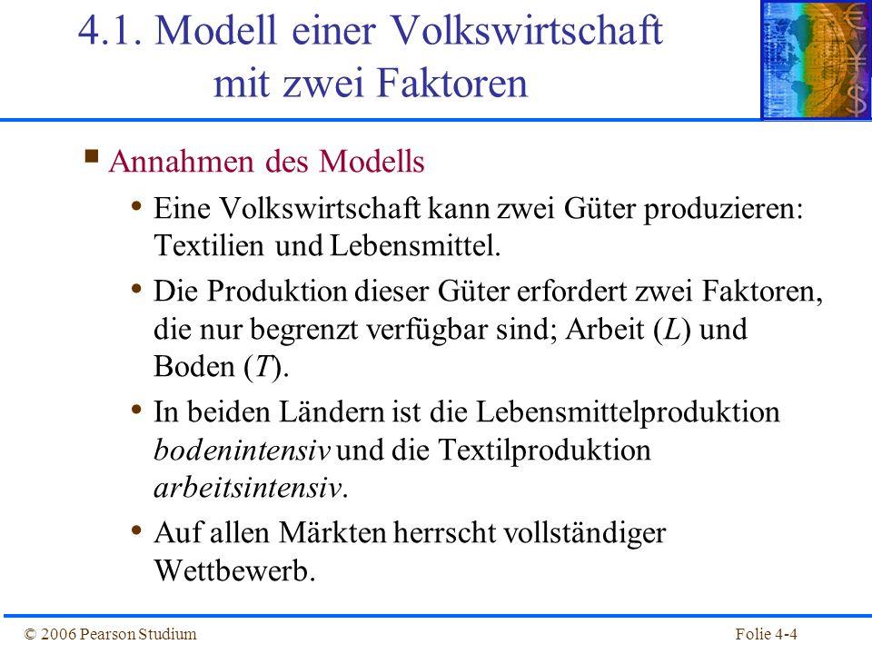 Folie 4-55© 2006 Pearson Studium Implikationen der Tests Die empirischen Belege für das Heckscher-Ohlin- Modell haben zu folgenden Schlussfolgerungen geführt: –Es eignet sich nicht gut zur Erklärung der realen Strukturen des Außenhandels.