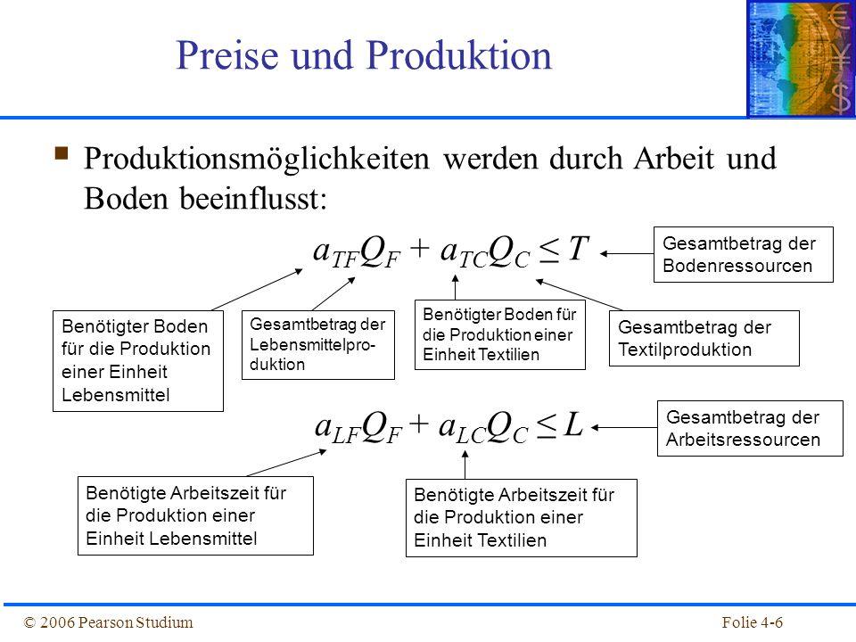 Folie 4-6© 2006 Pearson Studium Produktionsmöglichkeiten werden durch Arbeit und Boden beeinflusst: a TF Q F + a TC Q C T a LF Q F + a LC Q C L Preise