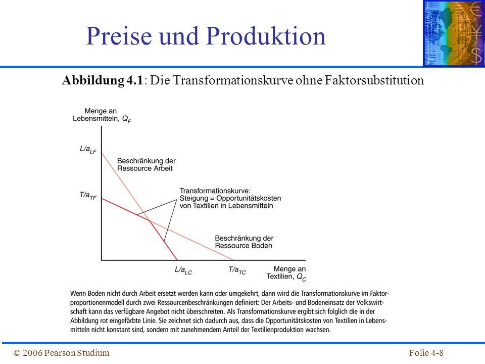 Folie 4-8© 2006 Pearson Studium Preise und Produktion Abbildung 4.1: Die Transformationskurve ohne Faktorsubstitution