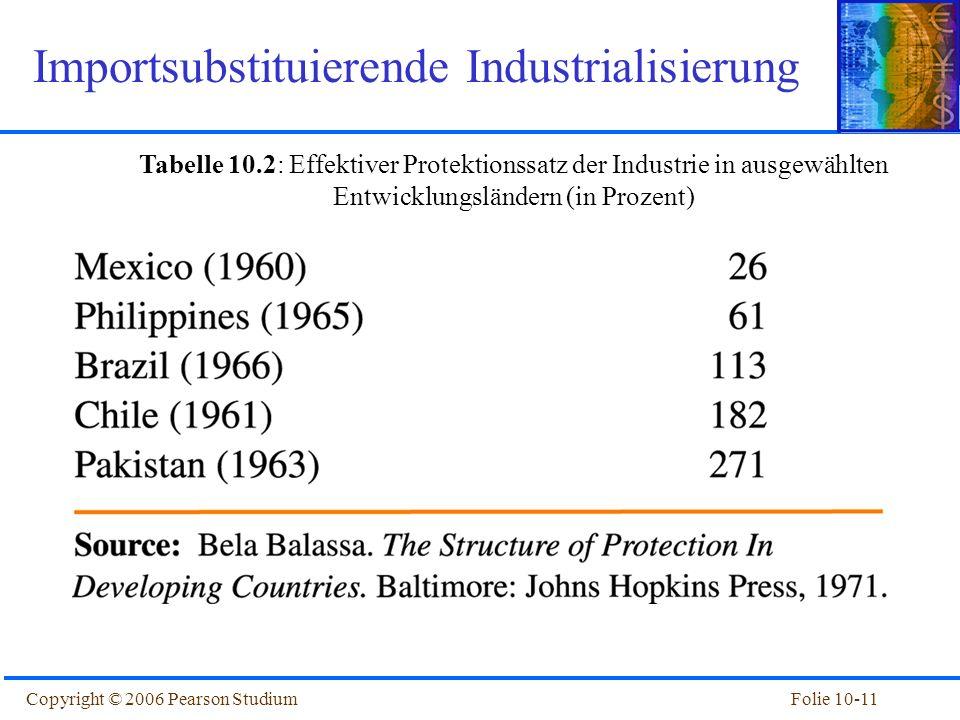 Folie 10-11Copyright © 2006 Pearson Studium Importsubstituierende Industrialisierung Tabelle 10.2: Effektiver Protektionssatz der Industrie in ausgewä
