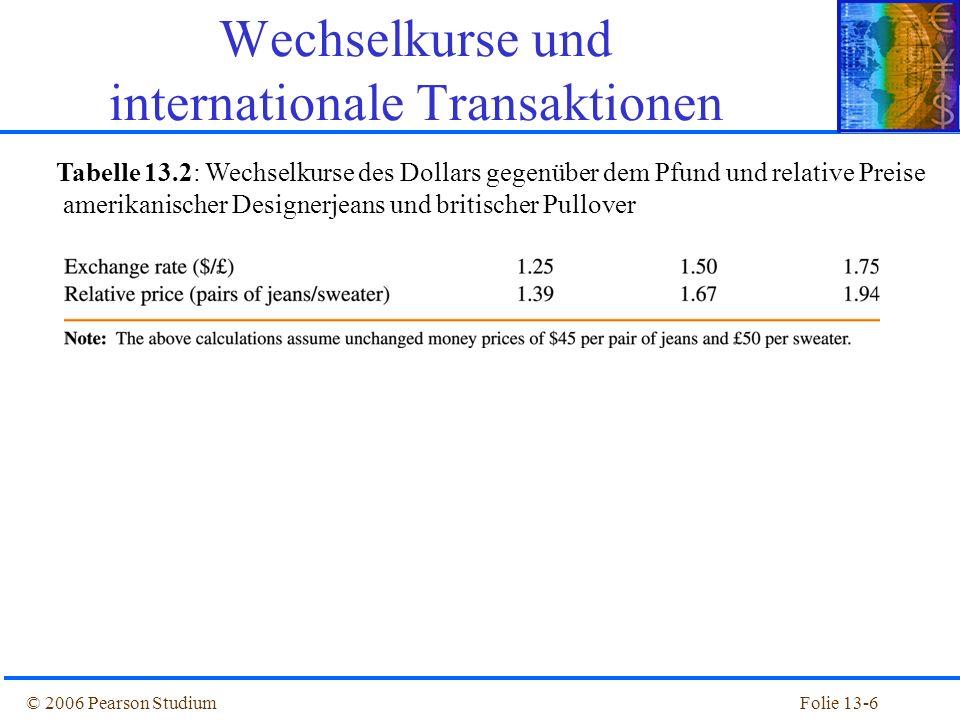 Folie 13-27© 2006 Pearson Studium Der erwartete Unterschied zwischen den Renditen auf Dollar- und auf Euroeinlagen ist: R $ - [R + (E e $/ - E $/ )/E $/ ]= R $ - R - (E e $/ -E $/ )/E $/ (13.1) wobei gilt: R $ = der Zinssatz für Dollareinlagen mit einjähriger Laufzeit (i) R = der heutige Zinssatz für Euroeinlagen mit einjähriger Laufzeit (i*) E $/ = der heutige Dollar/Euro-Wechselkurs (in Dollar pro Euro) (E 0 ) E e $/ = der erwartete Dollar/Euro-Wechselkurs (in Dollar pro Euro) in Jahresfrist(E 1 e ) Die Nachfrage nach Fremdwährungsvermögenswerten