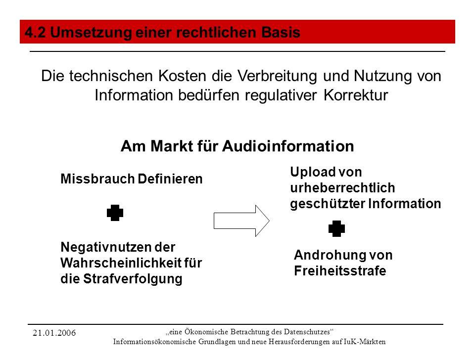 21.01.2006 eine Ökonomische Betrachtung des Datenschutzes Informationsökonomische Grundlagen und neue Herausforderungen auf IuK-Märkten 4.2 Umsetzung