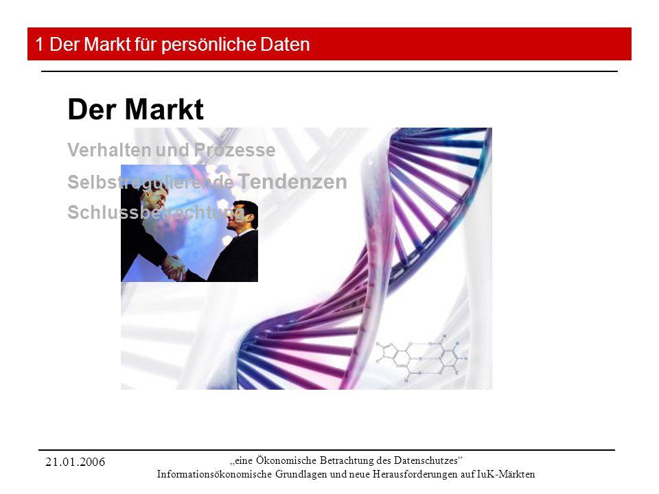 21.01.2006 eine Ökonomische Betrachtung des Datenschutzes Informationsökonomische Grundlagen und neue Herausforderungen auf IuK-Märkten 1 Der Markt fü